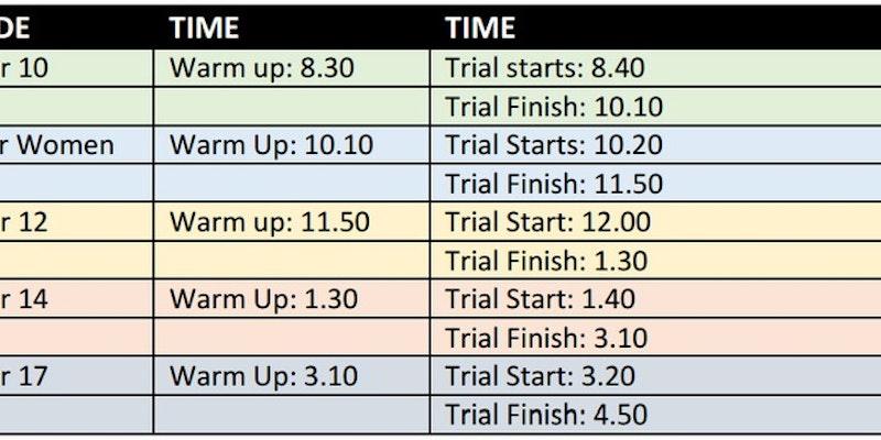 Central Region Trials 2015